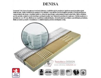 DENISA, matrace taštičková 80x200cm