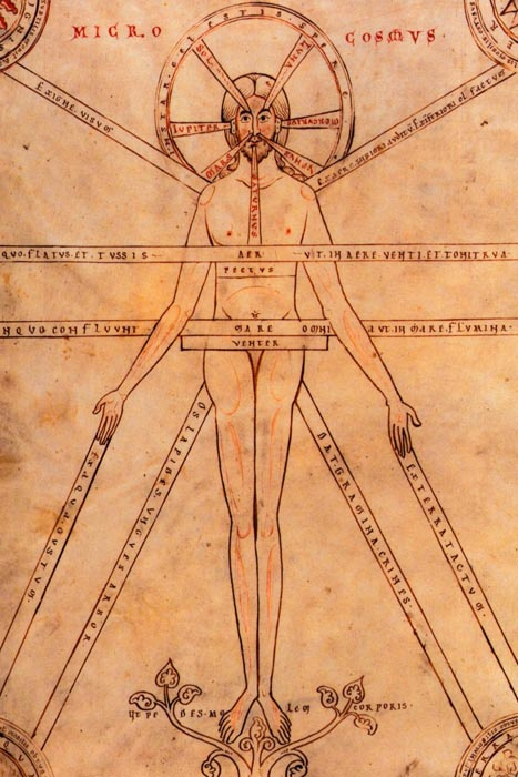 R1-208 Leonardo da Vinci - Mikrokosmos