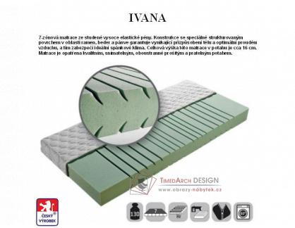 Matrace IVANA 120x200cm
